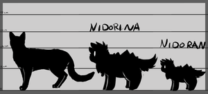 Height Chart by Leontids