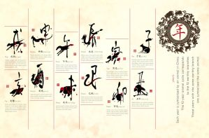 Chinese Calligraphy 8 by boonsinwei