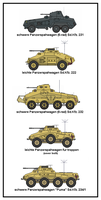 German Armored Cars by tacrn1
