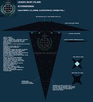 Wyvern Class Command Orbital by EmperorMyric