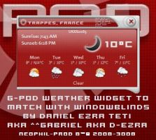 G-Pod Weather Widget by neophil