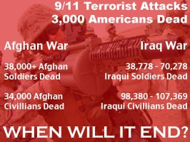 War on Terror Casualties by BullMoose1912