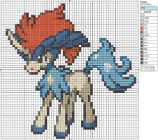647 - Keldeo by Makibird-Stitching
