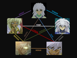A Helpful Infographic by LadyBlackwell