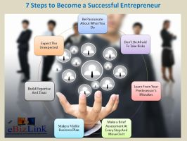7 Steps To Become A Successful Entrepreneur by alberttinklu