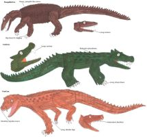 The Mammal-like Crocs by Coelotitan