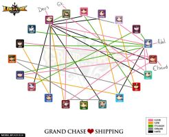 Grand Chase - Shipping Meme by BeatrizForever