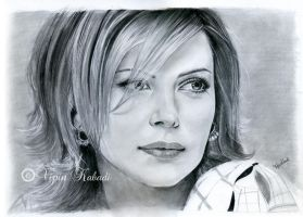 charlize theron by vipinkabadi