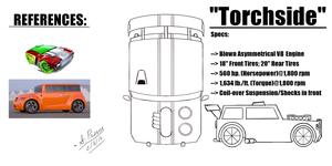 Torchside Car Prototype Blueprint (Finished) by MephilesTheDark2182