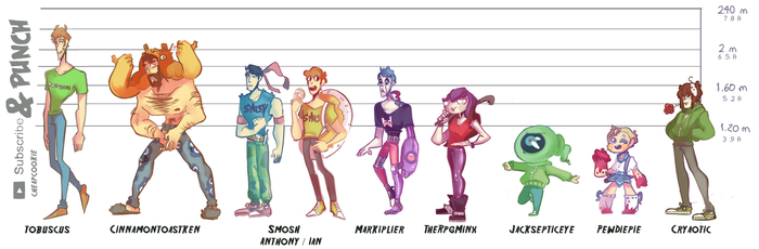 [S-P] Height character sheet by Cheapcookie