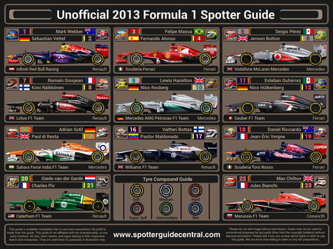 Formula 1 2013 Spotter Guide by SpottersGuideCentral