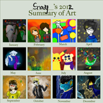 2012 Summary by Fluffy-Snow