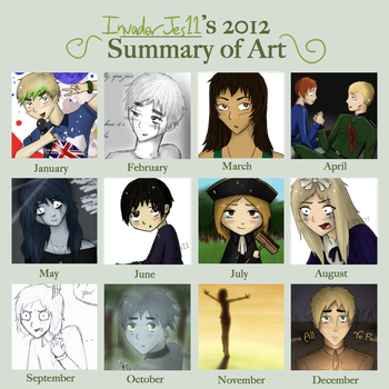 2012 Art Summary Meme by InvaderJes11