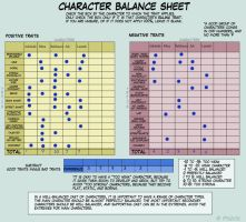 Character Balance by hevic