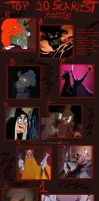 My Top 10 Scariest Animated Moments by ARTIST-SRF
