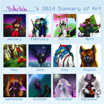 My summery of art by ButlerVicki