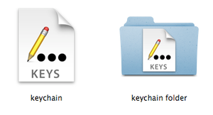 Mac OS X Keychain by jasonh1234