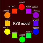 RYB Color Wheels by StevenLipton