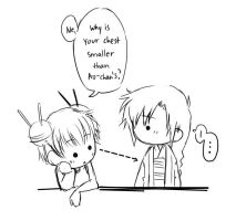 SDL : Bigger Chest 2 by ryuuen