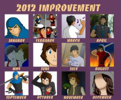 My improvement 2012 by Yuguni