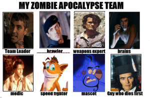 Zombie Apocolypse Team by monstermaster13