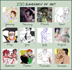 2010 Summary of Art by GoldphishCrackers