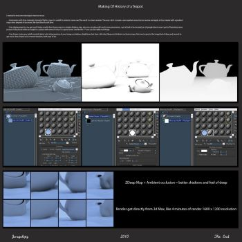 Making of History of a teapot by jorgehpz
