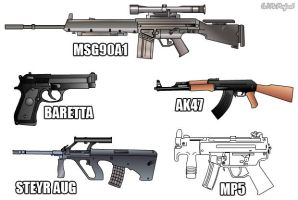 Guns by PaPerfeed