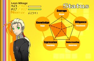 P4 OC Mikage, Leon by Shadypenpen