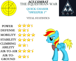 Ace Combat: The Equestrian War - Quick Chaser by SonictheHedgehogPL