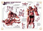 Wolf Ker, the Violent Death - Technical sheet(ENG) by Sekishiki