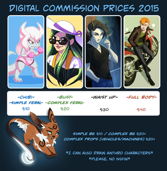 Commission Rates by Paper-Rabbit
