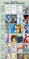 Summary of Art Meme 2014 by the-merriest