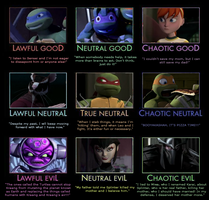 TMNT (2012): Good, Neutral and Evil by 4xEyes1987
