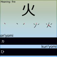 Kanji - Fire by LearningJapanese