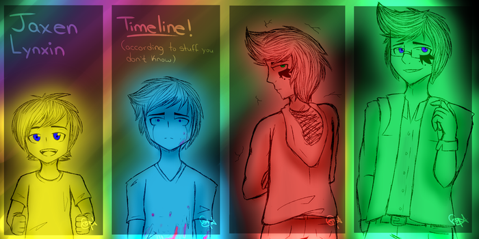 Oh Look, A Timeline by Ikuzim