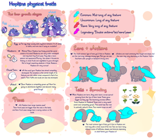 Hopkins Closed Species Traits Guide by mameshii