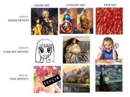 How Artists See Art by Derlaine8