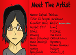 Meet the Artist Meme in HD by AcemasterPublishing