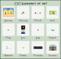 2010 Summary of Art by PokeartKid