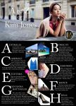 An A to Z of Kim Jones by fhinela
