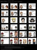 Deathnote Skit Comic part 1 by DemonicClone