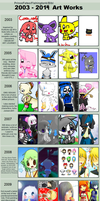 2003-2014 Art work (UPDATED) by Byebi