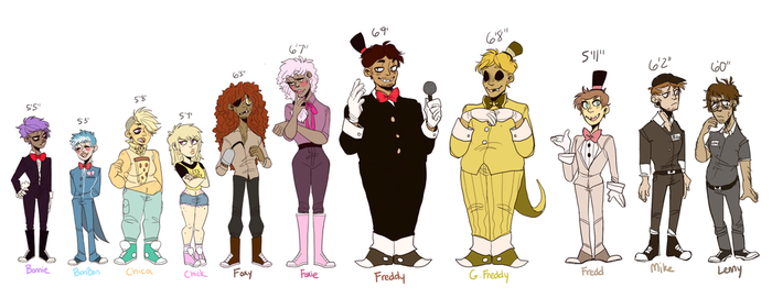 FNAF by DonitKitt