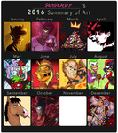 2016 Summary of Art by SeaGerdy