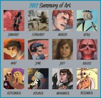 Art Summary 2012 by ADDICT-Se