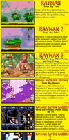 History of Rayman (Main handheld titles) by RyanSilberman