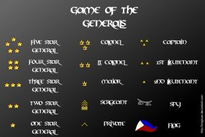 games of the general image