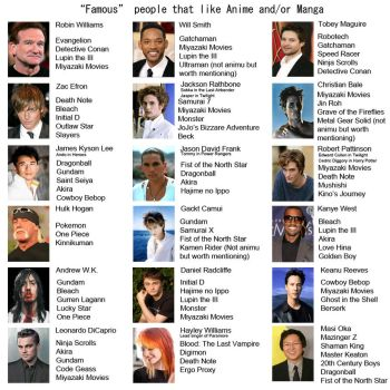 Famous people who likes anime by brekslester