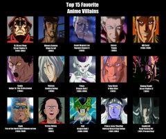 Top 15 Favorite Anime Villains by MDTartist83